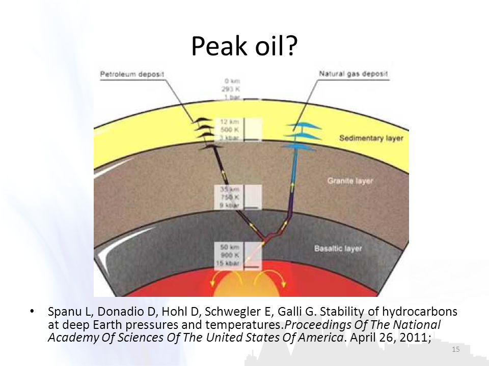 Peak oil. Spanu L, Donadio D, Hohl D, Schwegler E, Galli G.