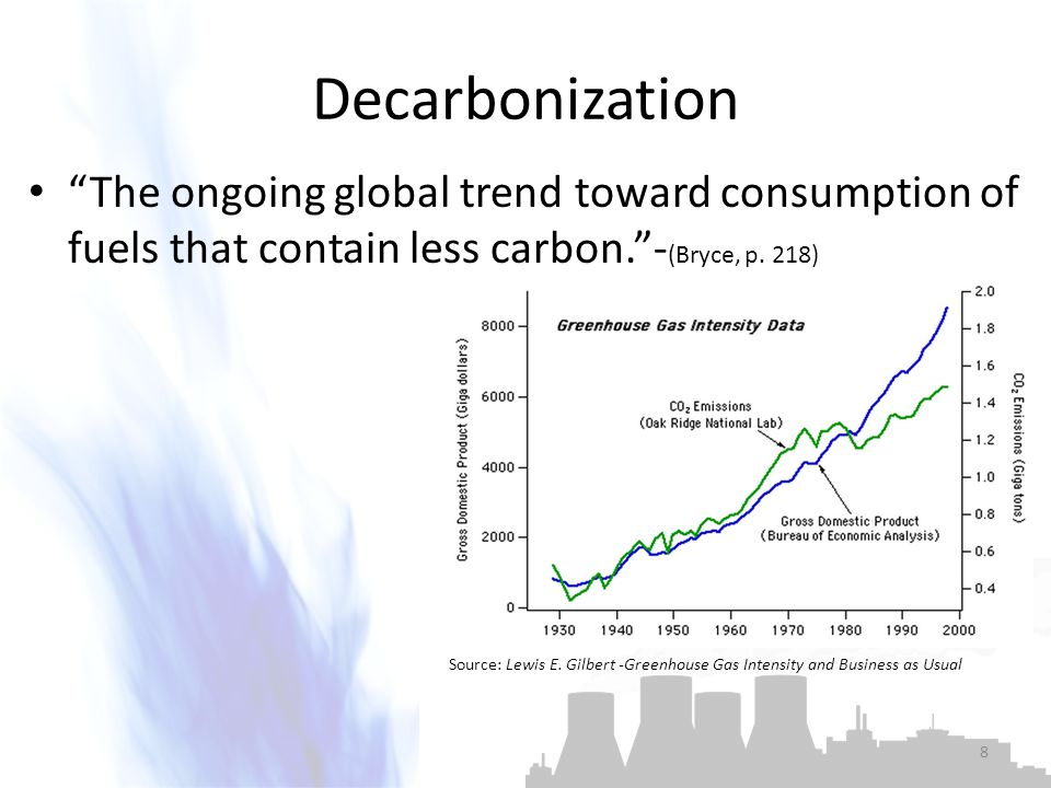 Decarbonization The ongoing global trend toward consumption of fuels that contain less carbon. - (Bryce, p.