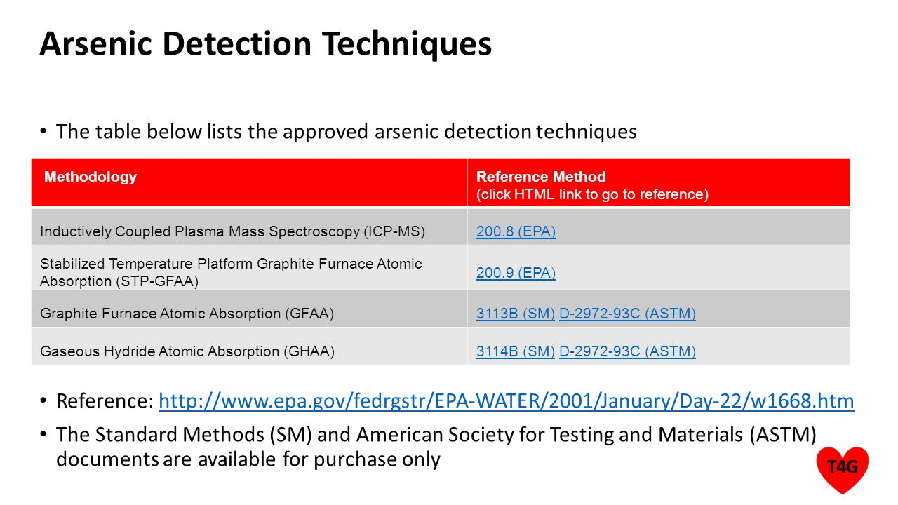 The table below lists the approved arsenic detection techniques Reference: http://www.epa.gov/fedrgstr/EPA-WATER/2001/January/Day-22/w1668.htmhttp://www.epa.gov/fedrgstr/EPA-WATER/2001/January/Day-22/w1668.htm The Standard Methods (SM) and American Society for Testing and Materials (ASTM) documents are available for purchase only MethodologyReference Method (click HTML link to go to reference) Inductively Coupled Plasma Mass Spectroscopy (ICP-MS)200.8 (EPA) Stabilized Temperature Platform Graphite Furnace Atomic Absorption (STP-GFAA) 200.9 (EPA) Graphite Furnace Atomic Absorption (GFAA)3113B (SM)3113B (SM) D-2972-93C (ASTM)D-2972-93C (ASTM) Gaseous Hydride Atomic Absorption (GHAA)3114B (SM)3114B (SM) D-2972-93C (ASTM)D-2972-93C (ASTM) Arsenic Detection Techniques