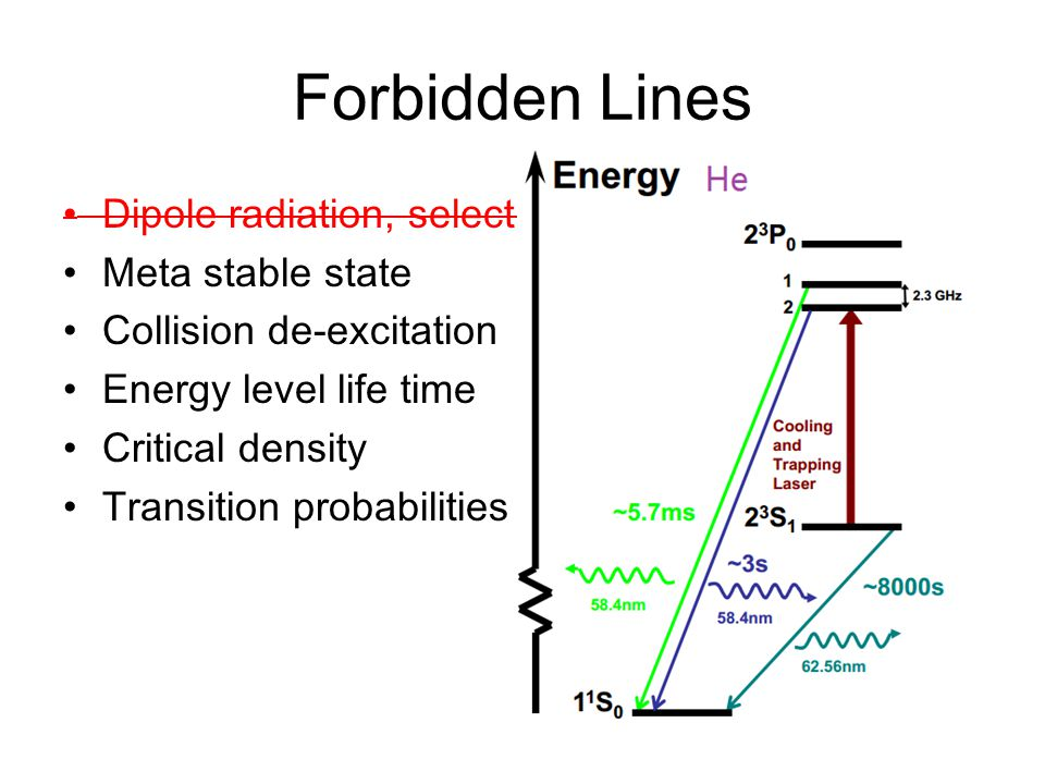 Forbidden Lines Dipole radiation, selection rules Meta stable state Collision de-excitation Energy level life time Critical density Transition probabilities ~ 1 in 10 9