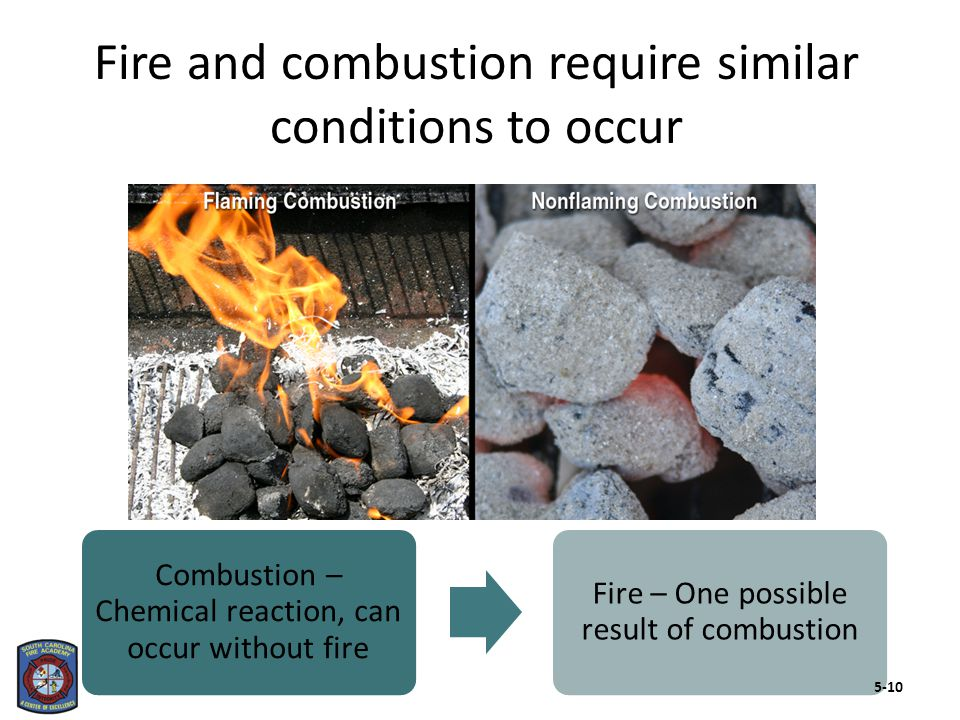 The fire triangle is the oldest and simplest fire model 5-11