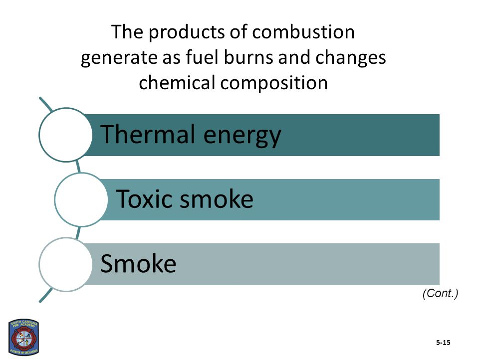 The products of combustion generate as fuel burns and changes chemical composition (Cont.) Carbon monoxide (CO) Hydrogen cyanide (HCN) Carbon dioxide (CO2) 5-16