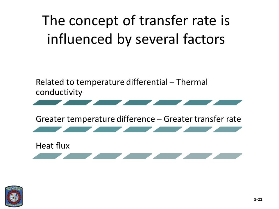 Related to temperature differential – Thermal conductivity Greater temperature difference – Greater transfer rate Heat flux The concept of transfer ra