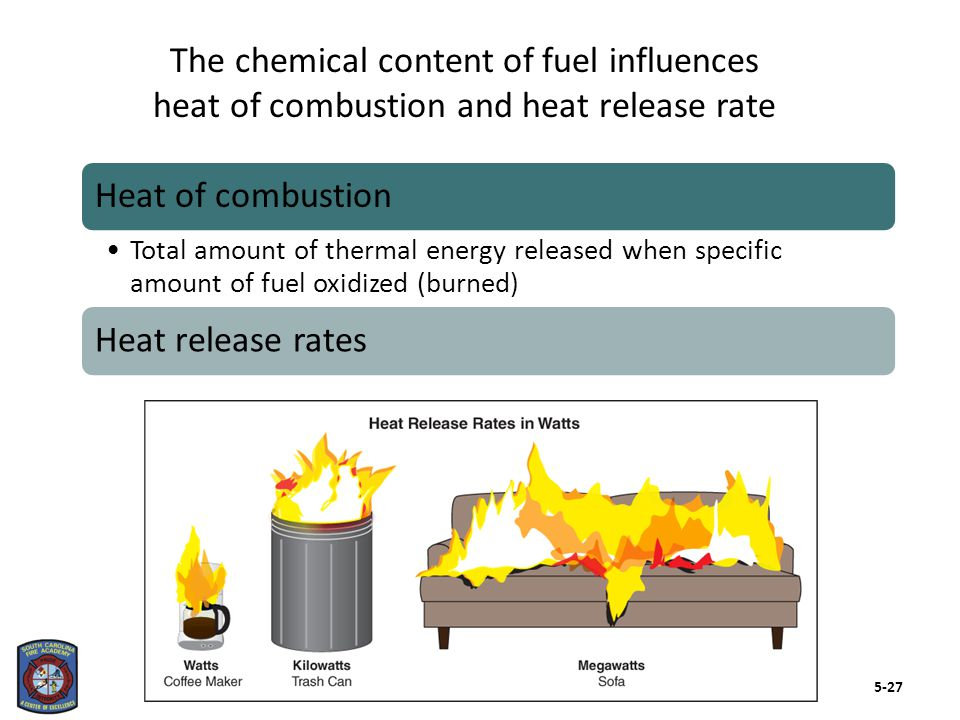 The chemical content of fuel influences heat of combustion and heat release rate Heat of combustion Total amount of thermal energy released when speci