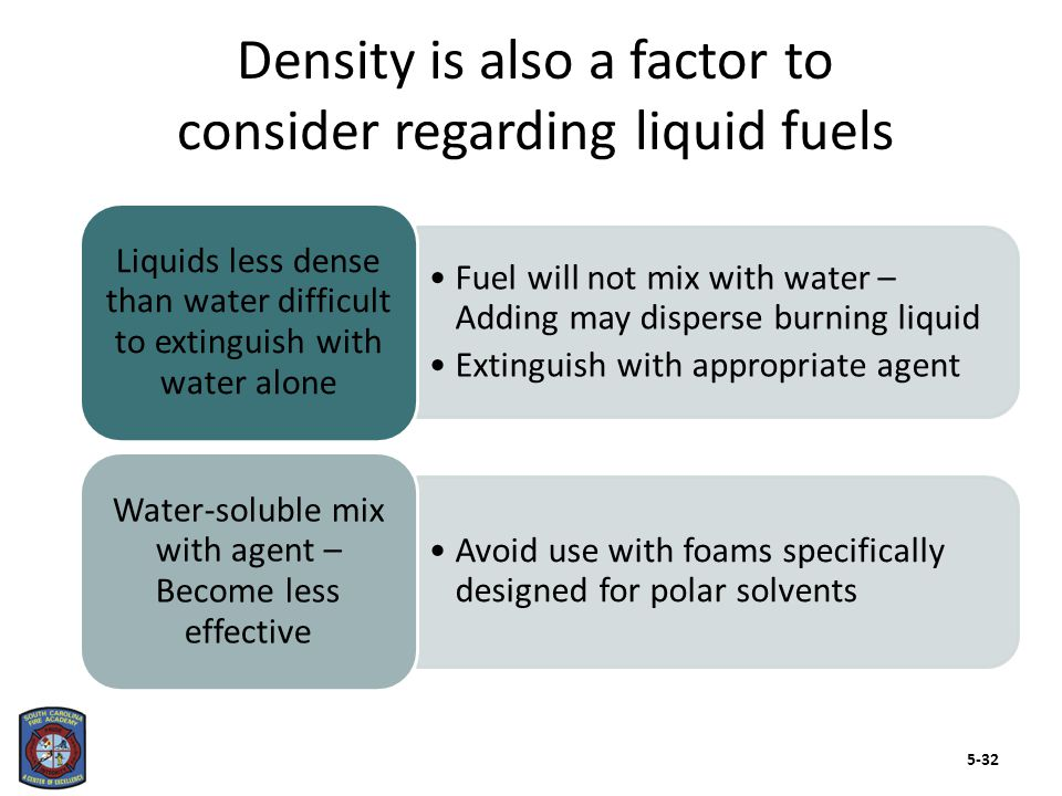 The properties of solid fuel influence the process of pyrolysis 5-33