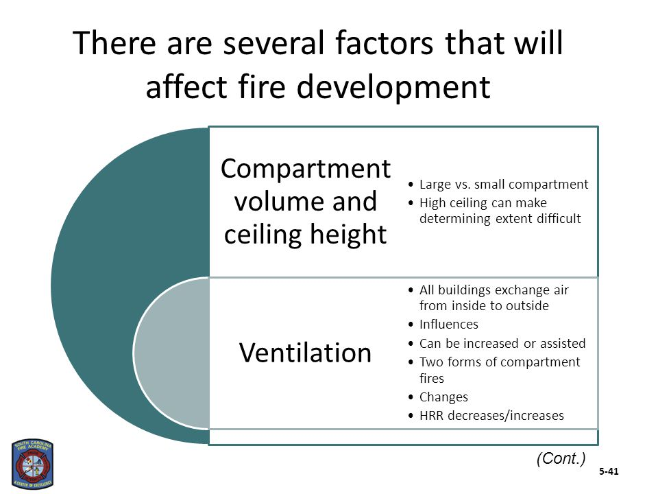 Thermal properties of compartment Ambient conditions Insulation Heat reflectivity Retention High humidity, cold temperatures Strong winds If window fails, door opens on windward side Wind direction, velocity Cold temperatures Atmospheric air pressure There are several factors that will affect fire development (Cont.) 5-42
