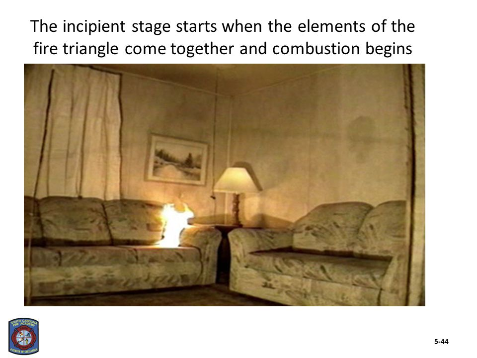 The incipient stage starts when the elements of the fire triangle come together and combustion begins 5-44