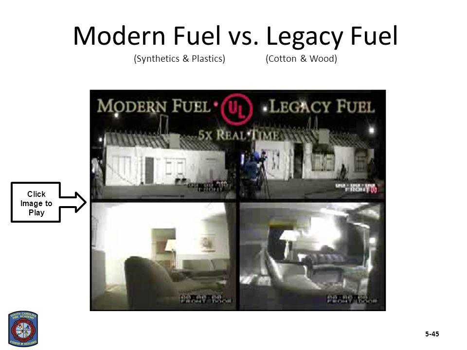 Modern Fuel vs. Legacy Fuel (Synthetics & Plastics) (Cotton & Wood) Click Image to Play 5-45