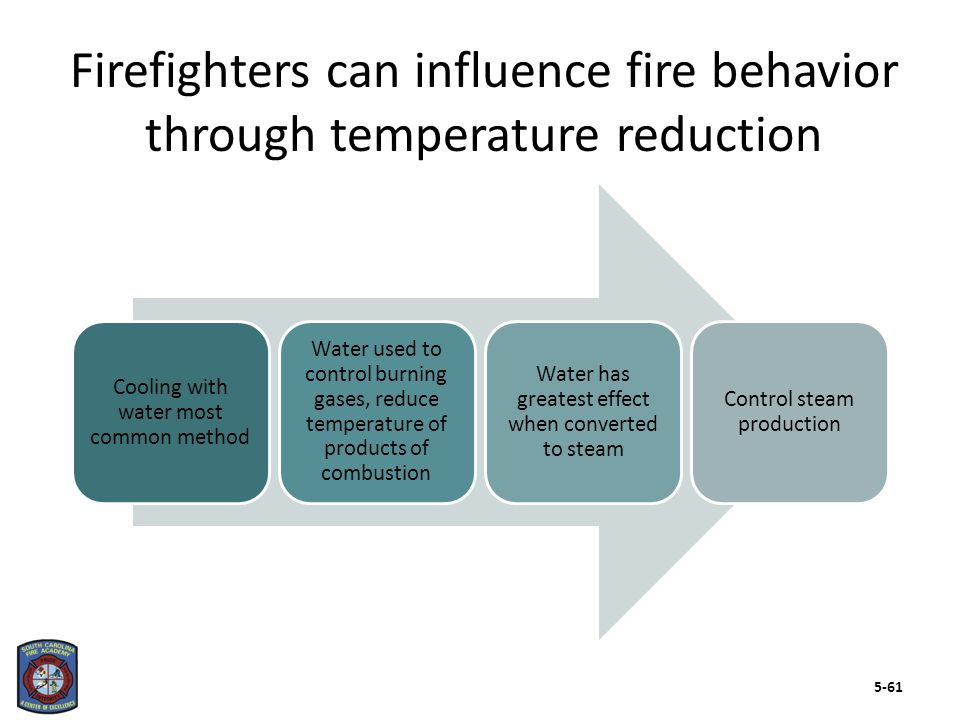 Simplest – Allow to burn until all is consumed May allow fire to burn – Minimize groundwater pollution Other methods Firefighters can influence fire behavior through fuel removal 5-62