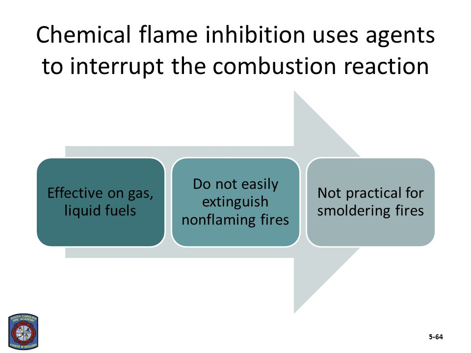 Effective on gas, liquid fuels Do not easily extinguish nonflaming fires Not practical for smoldering fires Chemical flame inhibition uses agents to i