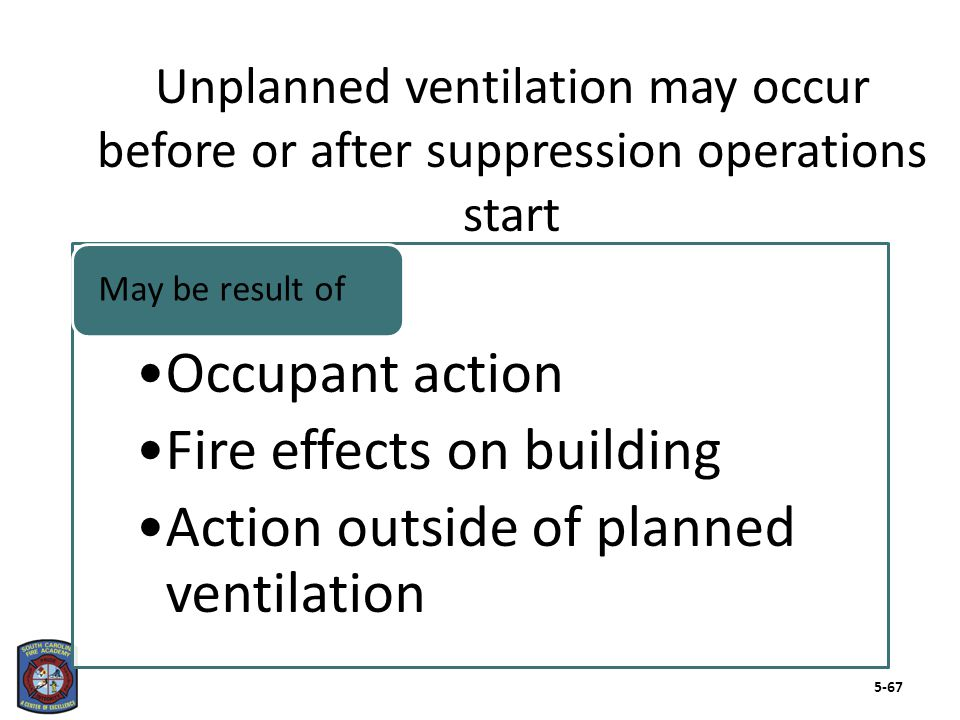 Occupant action Fire effects on building Action outside of planned ventilation May be result of Unplanned ventilation may occur before or after suppre