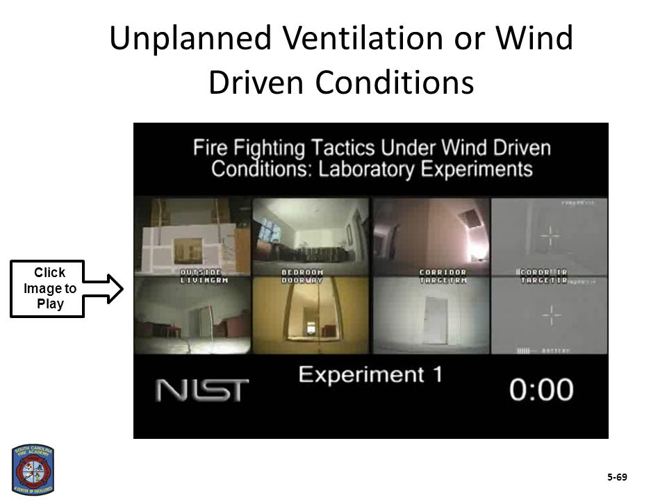 Must be coordinated with suppression operations Influence behavior based on HHR increased when ventilation increased Can be simple or complex Increase in combustion rate when controlled Tactical ventilation is planned, systematic, and coordinated 5-70