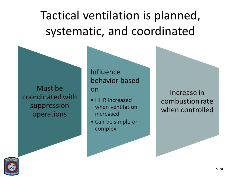 Must be coordinated with suppression operations Influence behavior based on HHR increased when ventilation increased Can be simple or complex Increase