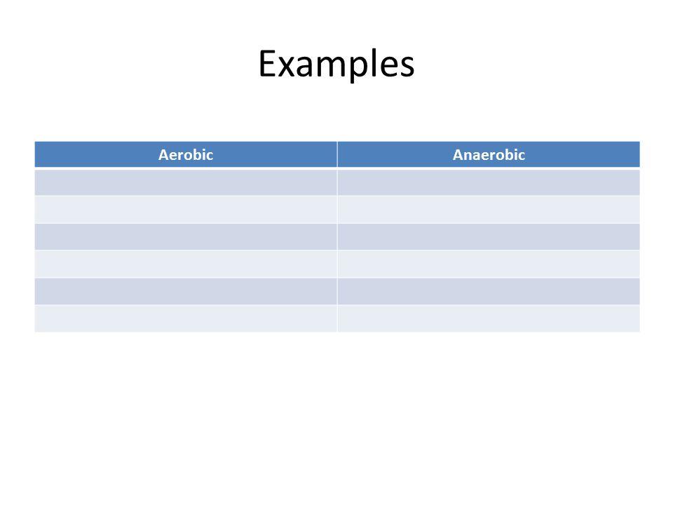 Examples AerobicAnaerobic
