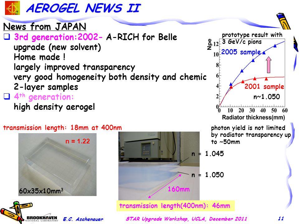 AEROGEL NEWS II E.C.