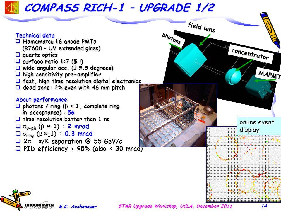 COMPASS RICH-1 – UPGRADE 1/2 E.C.