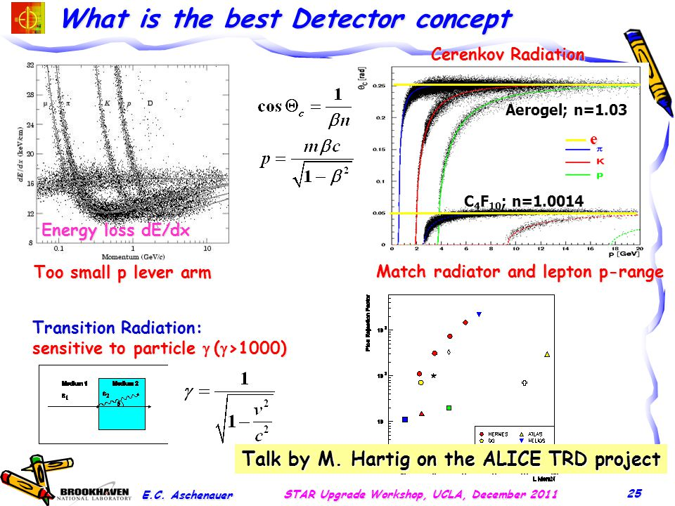 What is the best Detector concept E.C.