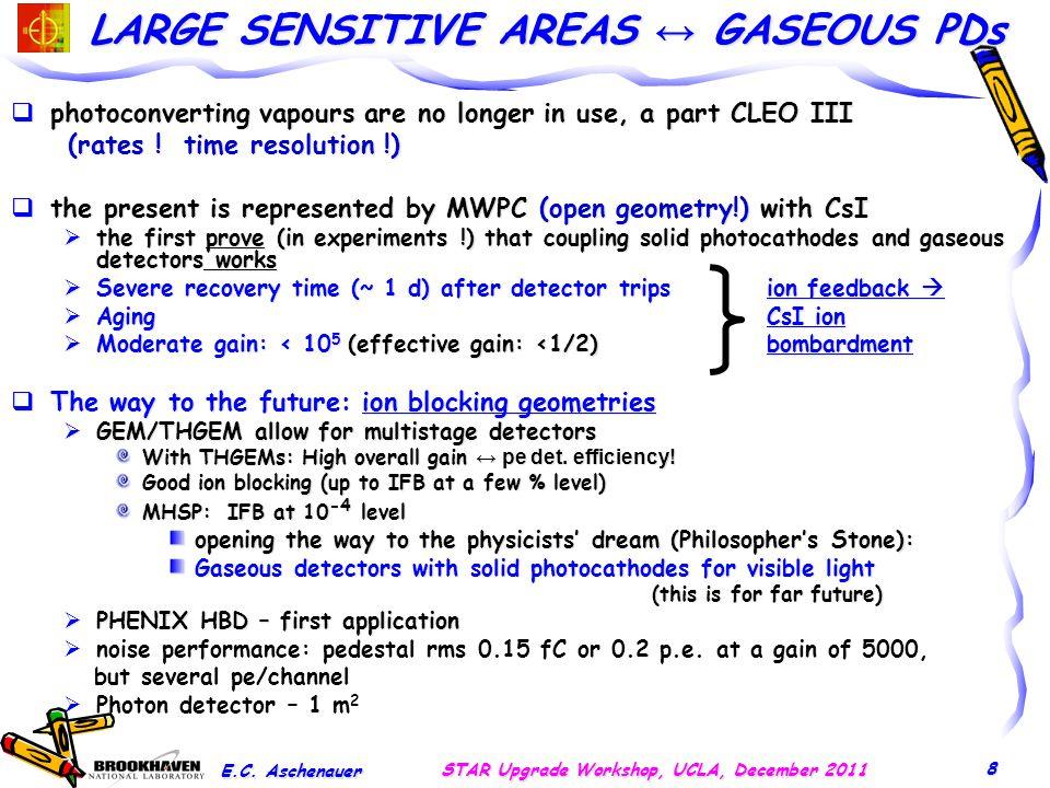 LARGE SENSITIVE AREAS ↔ GASEOUS PDs E.C.