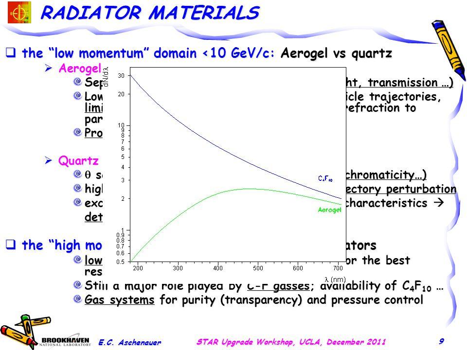 RADIATOR MATERIALS E.C.