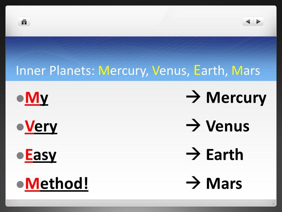 Inner Planets: Mercury, Venus, E arth, Mars My  Mercury Very  Venus Easy  Earth Method!  Mars
