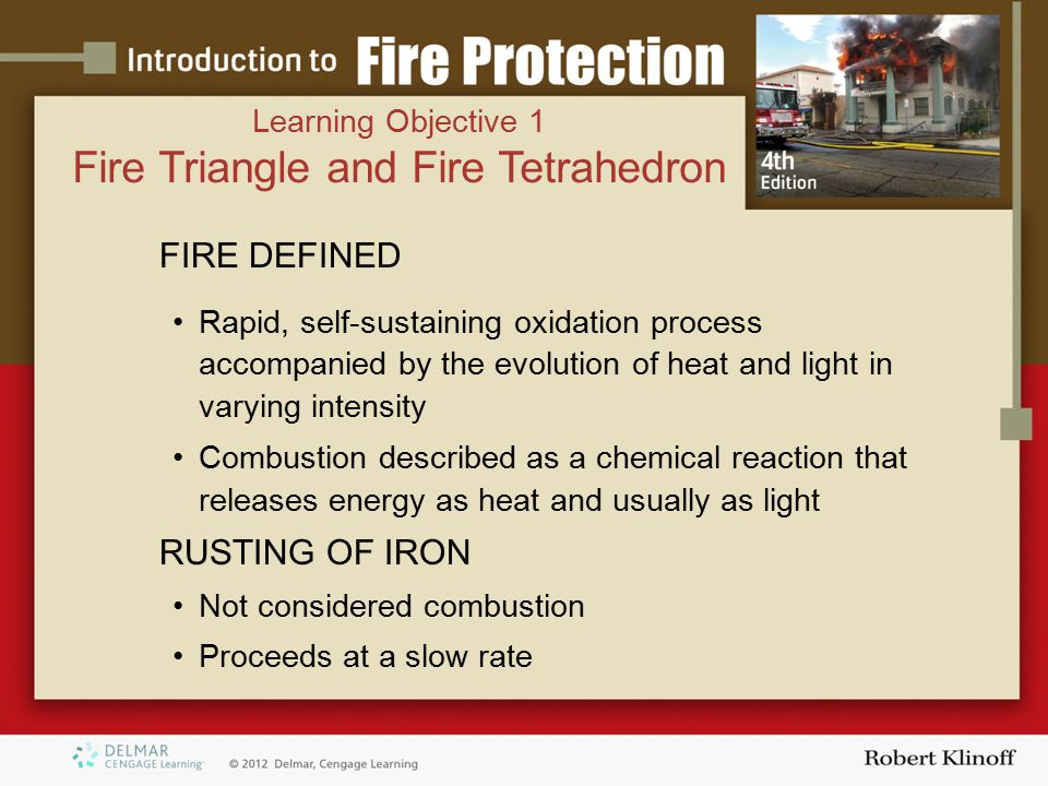 FIRE TRIANGLE Originally based on three elements  Fuel  Air  Heat FIRE TETRAHEDRON Fourth component called chemical chain reaction Produces free radicals Learning Objective 1 Fire Triangle and Fire Tetrahedron