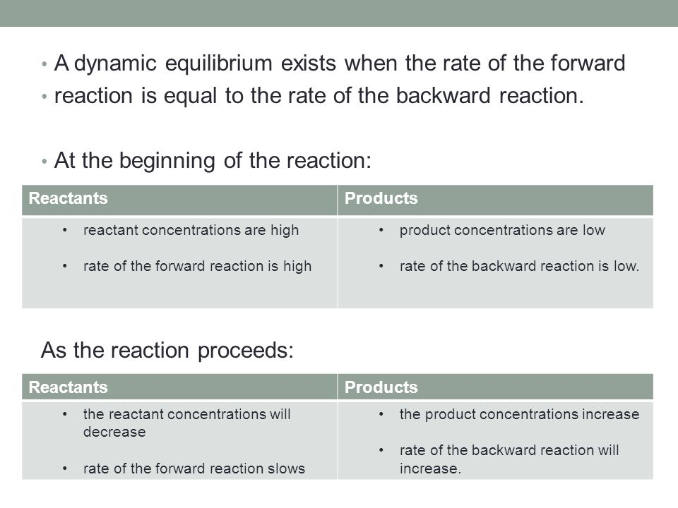 A dynamic equilibrium exists when the rate of the forward reaction is equal to the rate of the backward reaction. At the beginning of the reaction: As