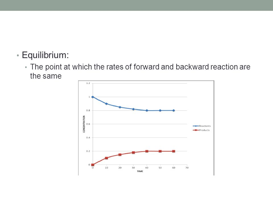 Equilibrium: The point at which the rates of forward and backward reaction are the same