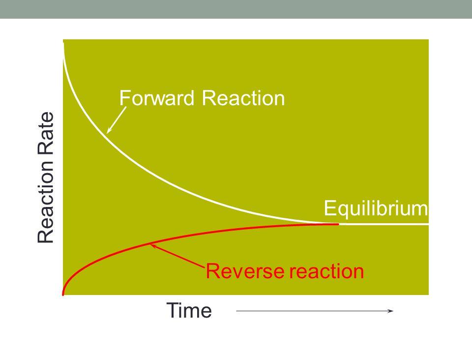 Calculate K N 2 + 3H 2 2NH 3 Initial At Equilibrium [N 2 ] 0 =1.000 M [N 2 ] = 0.921M [H 2 ] 0 =1.000 M [H 2 ] = 0.763M [NH 3 ] 0 =0 M [NH 3 ] = 0.157M
