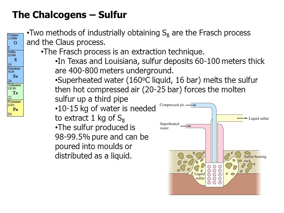 The Chalcogens – Sulfur Two methods of industrially obtaining S 8 are the Frasch process and the Claus process. The Frasch process is an extraction te