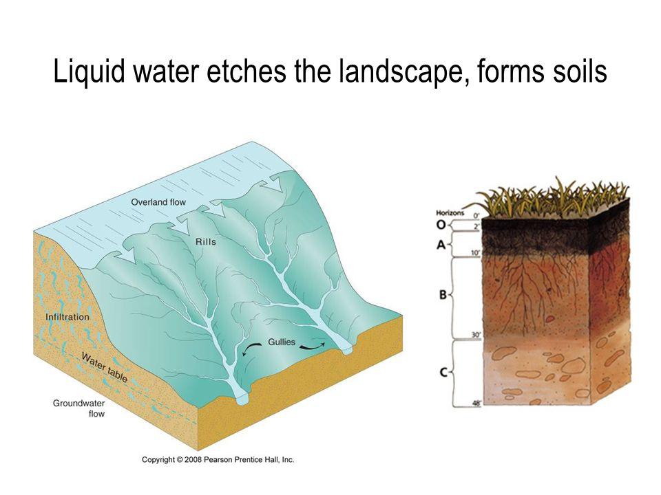 Liquid water etches the landscape, forms soils