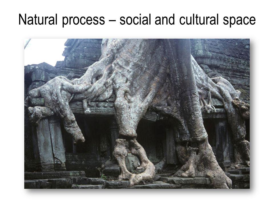 Natural process – social and cultural space