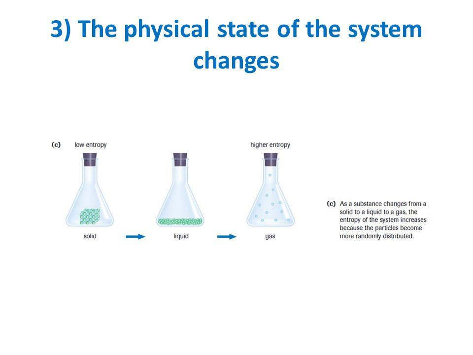 3) The physical state of the system changes