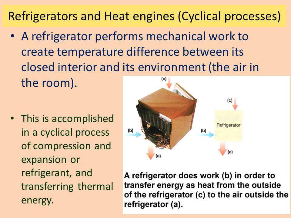 Refrigerators and Heat engines (Cyclical processes) A refrigerator performs mechanical work to create temperature difference between its closed interior and its environment (the air in the room).