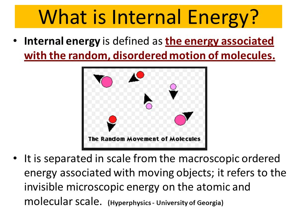 What is Internal Energy.