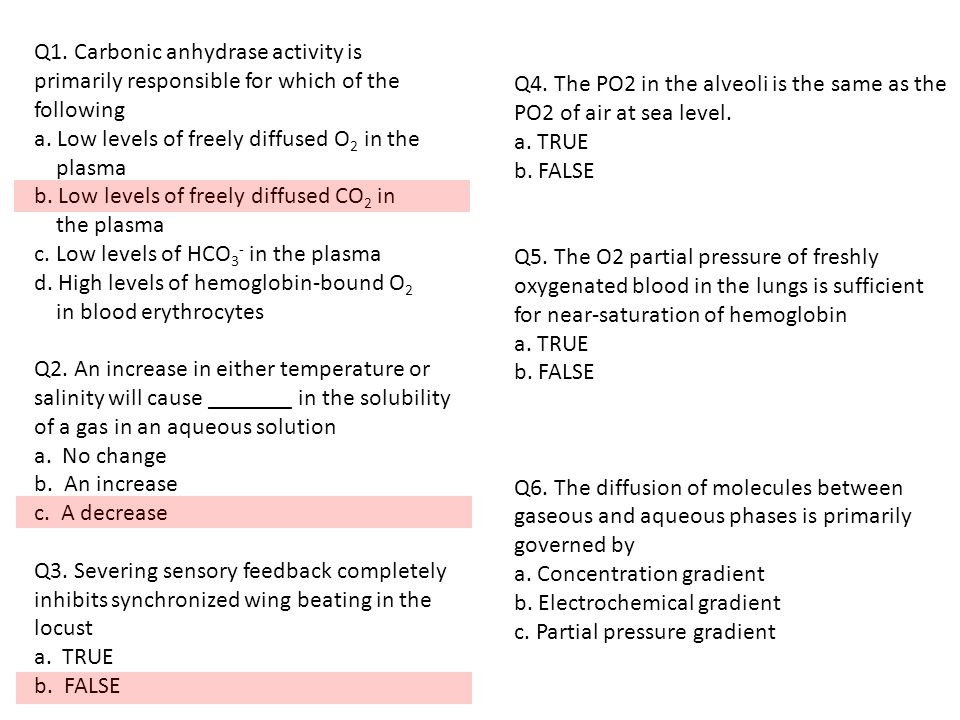Q4.The PO2 in the alveoli is the same as the PO2 of air at sea level.