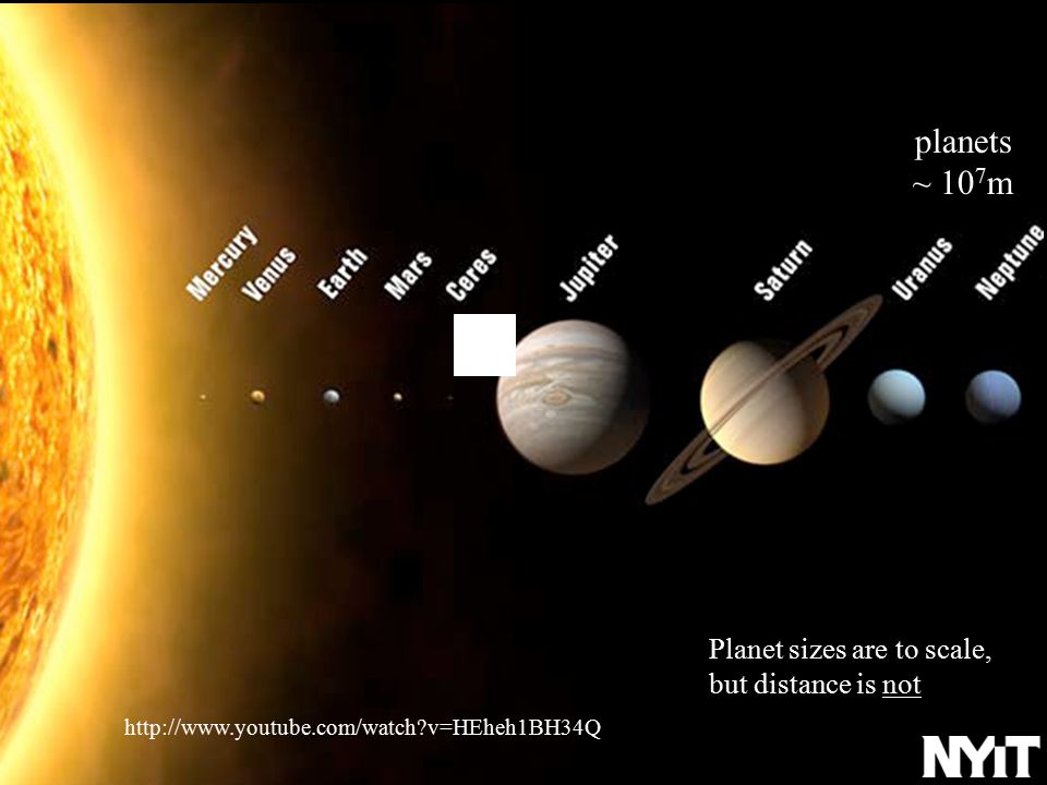 planets ~ 10 7 m Planet sizes are to scale, but distance is not http://www.youtube.com/watch v=HEheh1BH34Q