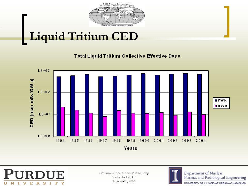 16 th Annual RETS-REMP Workshop Mashantucket, CT June 26-28, 2006 Liquid Tritium CED
