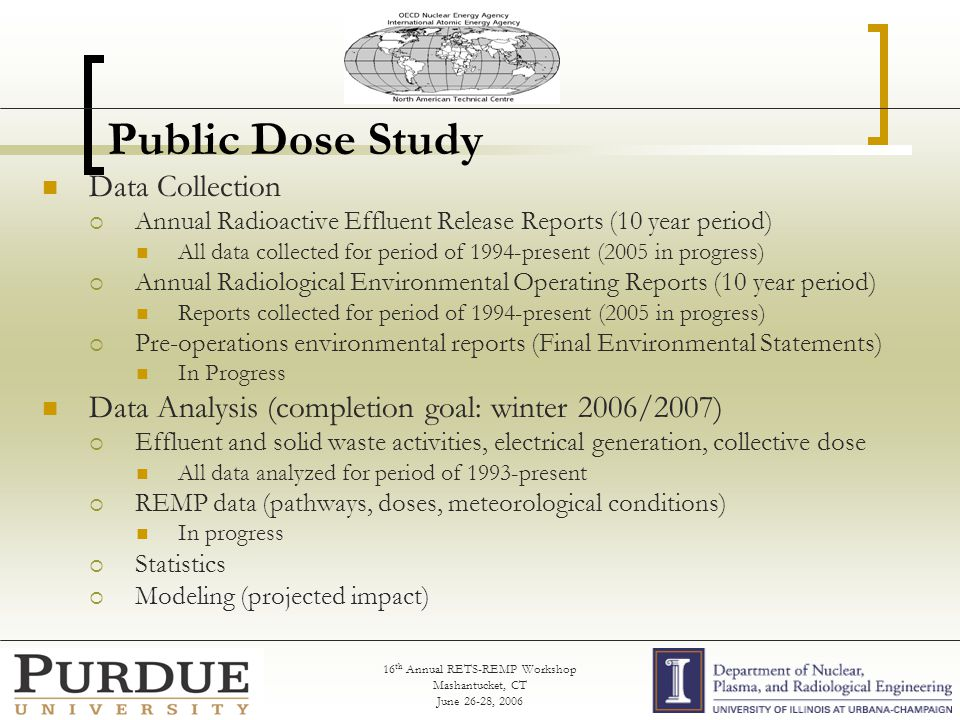 16 th Annual RETS-REMP Workshop Mashantucket, CT June 26-28, 2006 Public Dose Study Data Collection  Annual Radioactive Effluent Release Reports (10 year period) All data collected for period of 1994-present (2005 in progress)  Annual Radiological Environmental Operating Reports (10 year period) Reports collected for period of 1994-present (2005 in progress)  Pre-operations environmental reports (Final Environmental Statements) In Progress Data Analysis (completion goal: winter 2006/2007)  Effluent and solid waste activities, electrical generation, collective dose All data analyzed for period of 1993-present  REMP data (pathways, doses, meteorological conditions) In progress  Statistics  Modeling (projected impact)
