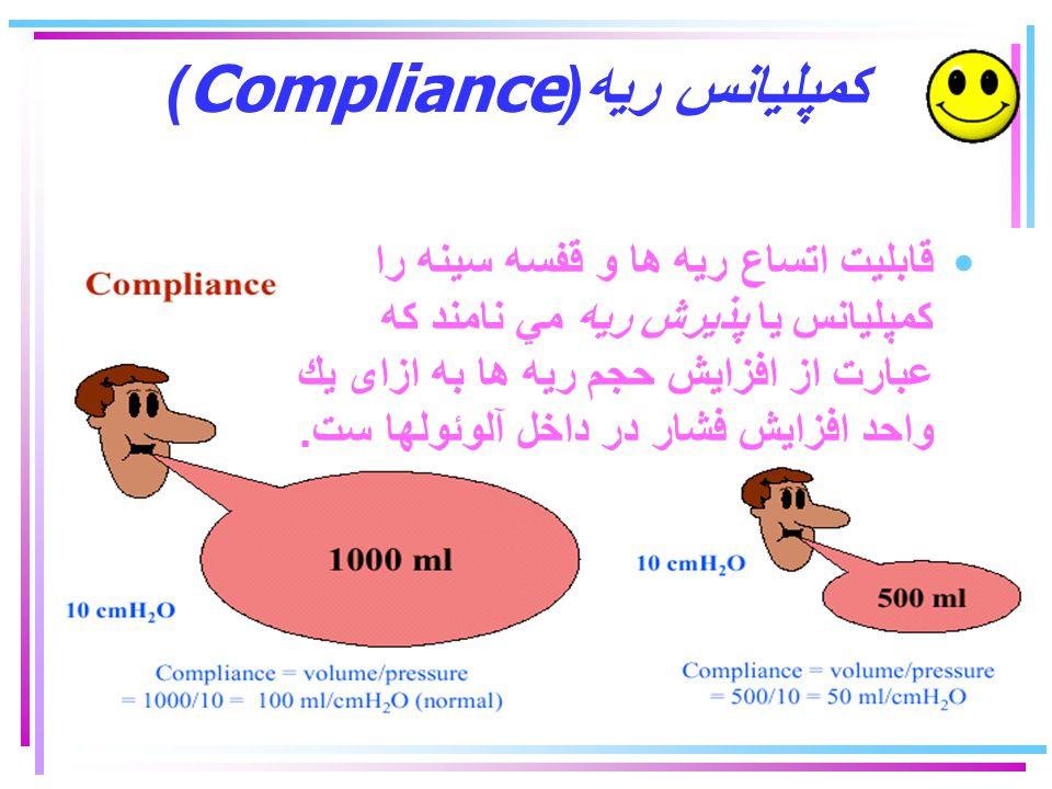 كمپليانس ريه (Compliance) قابليت اتساع ريه ها و قفسه سينه را كمپليانس يا پذيرش ريه مي نامند كه عبارت از افزايش حجم ريه ها به ازای يك واحد افزايش فشار در داخل آلوئولها ست.