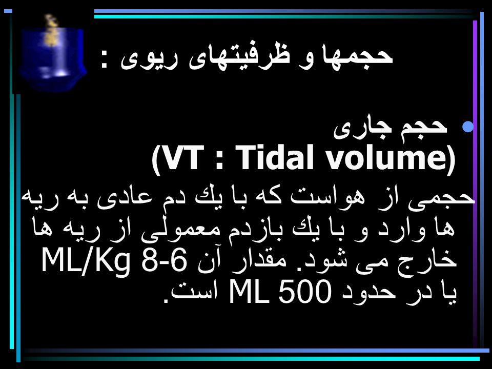 حجمها و ظرفيتهای ريوی : حجم جاری (VT : Tidal volume) حجمی از هواست كه با يك دم عادی به ريه ها وارد و با يك بازدم معمولی از ريه ها خارج می شود.