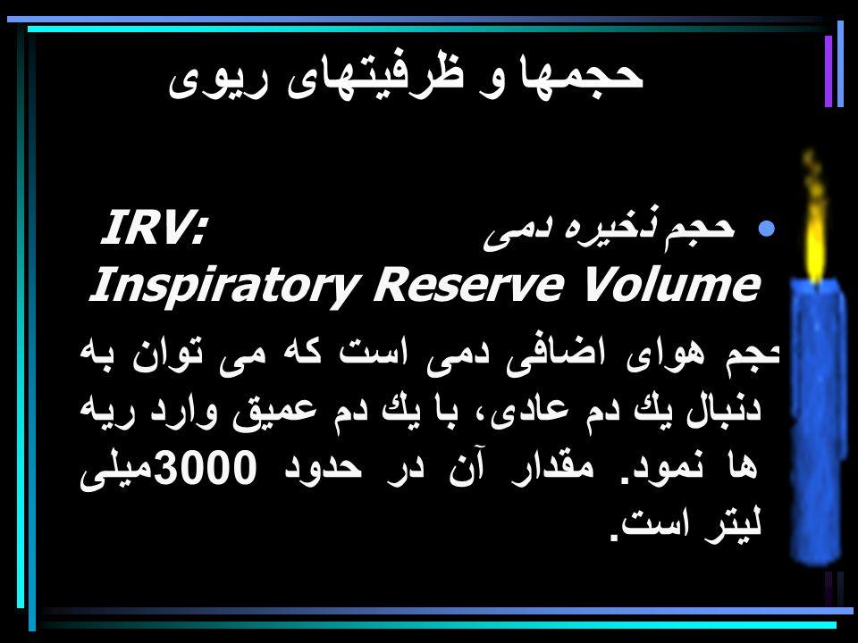 حجمها و ظرفيتهای ريوی حجم ذخيره دمی IRV: Inspiratory Reserve Volume حجم هوای اضافی دمی است كه می توان به دنبال يك دم عادی، با يك دم عميق وارد ريه ها نمود.