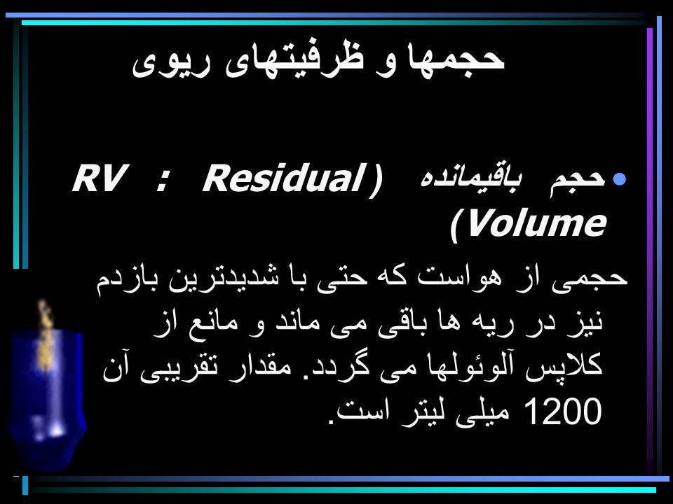 حجمها و ظرفيتهای ريوی حجم باقيمانده (RV : Residual Volume) حجمی از هواست كه حتی با شديدترين بازدم نيز در ريه ها باقی می ماند و مانع از كلاپس آلوئولها می گردد.
