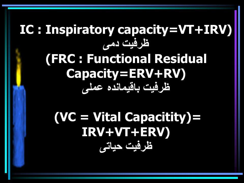 IC : Inspiratory capacity=VT+IRV) ظرفيت دمی (FRC : Functional Residual Capacity=ERV+RV) ظرفيت باقيمانده عملی (VC = Vital Capacitity)= IRV+VT+ERV) ظرفيت حياتی