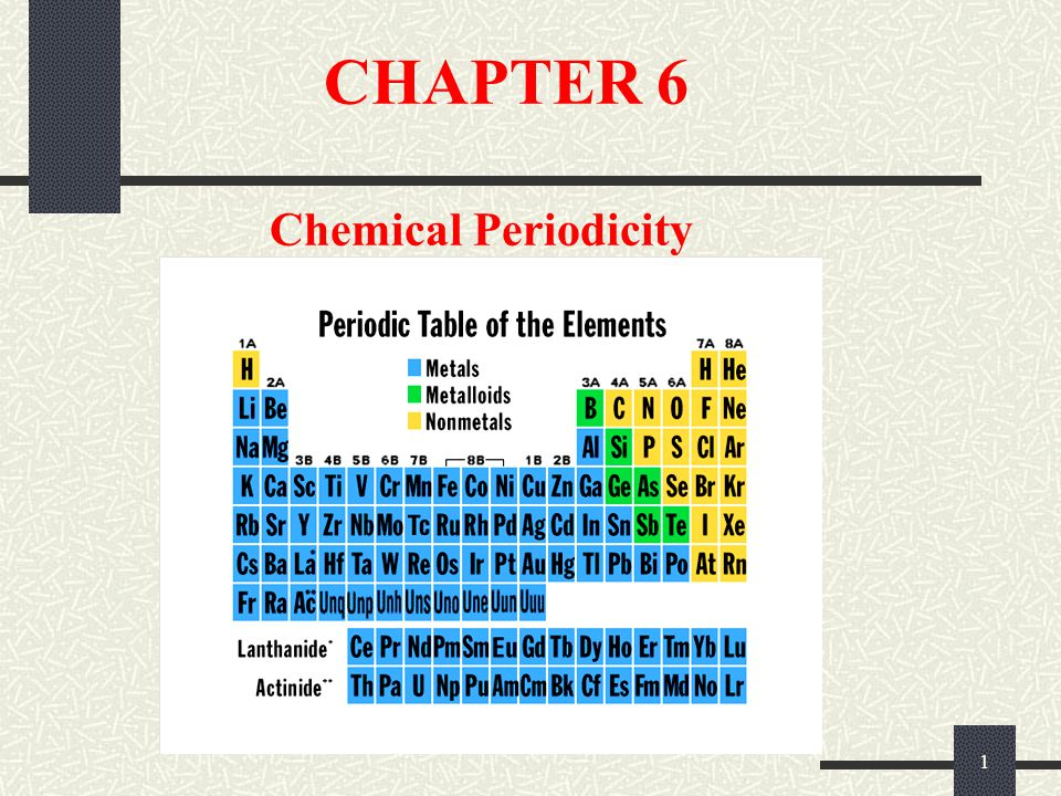 1 CHAPTER 6 Chemical Periodicity