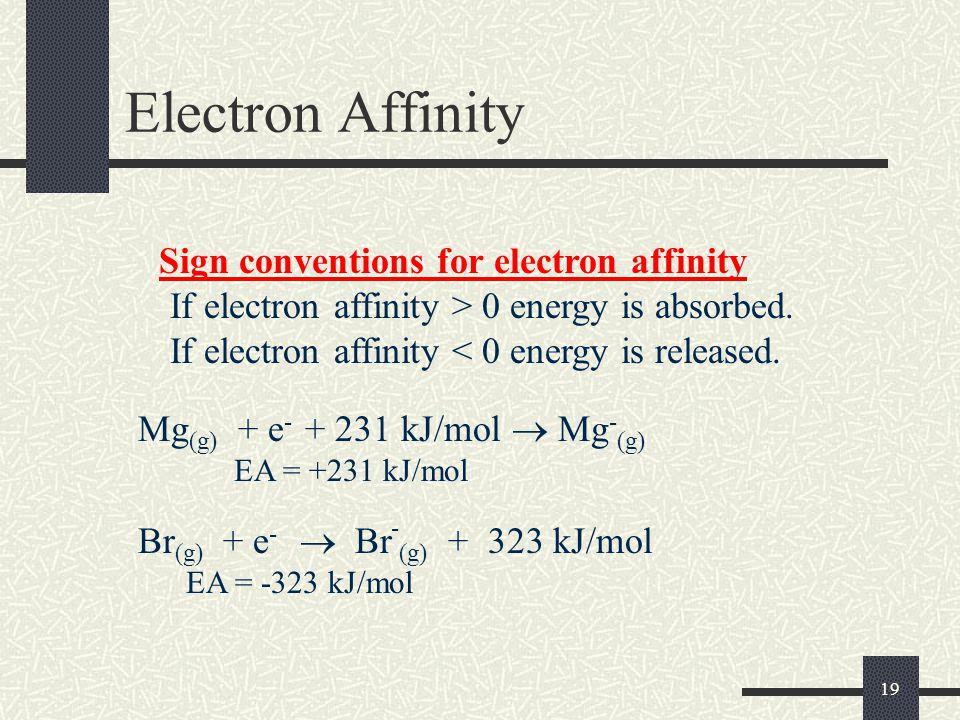 19 Electron Affinity Mg (g) + e - + 231 kJ/mol  Mg - (g) EA = +231 kJ/mol Br (g) + e -  Br - (g) + 323 kJ/mol EA = -323 kJ/mol Sign conventions for
