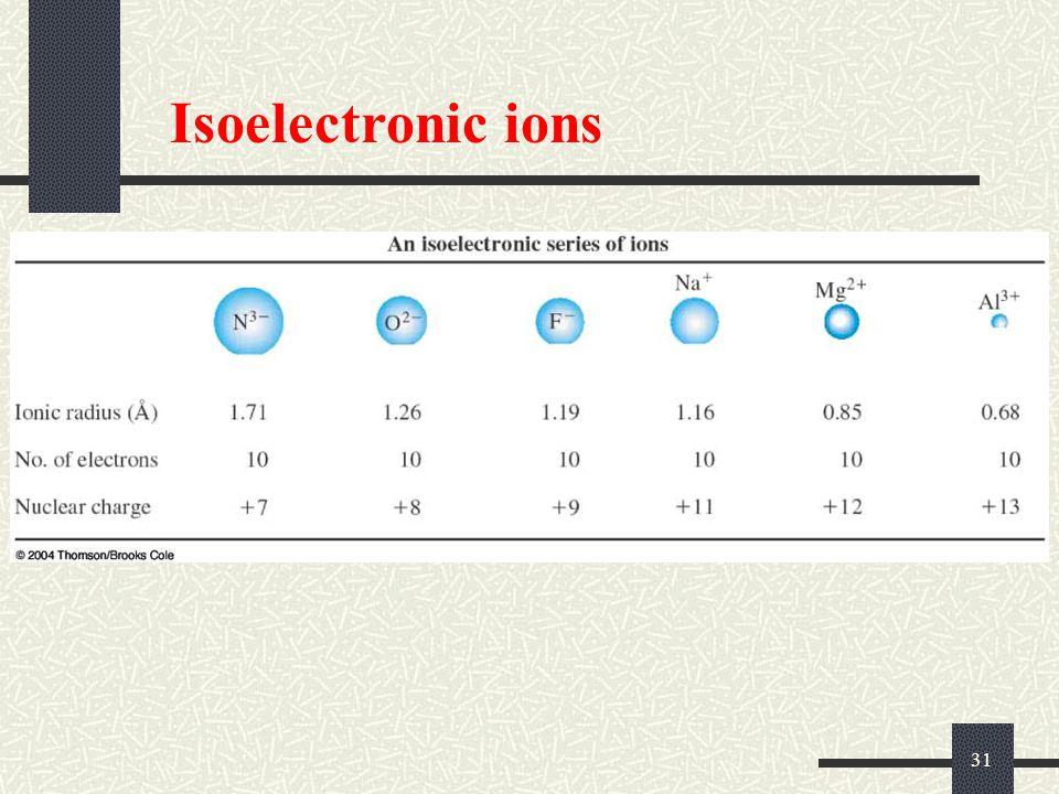 31 Isoelectronic ions