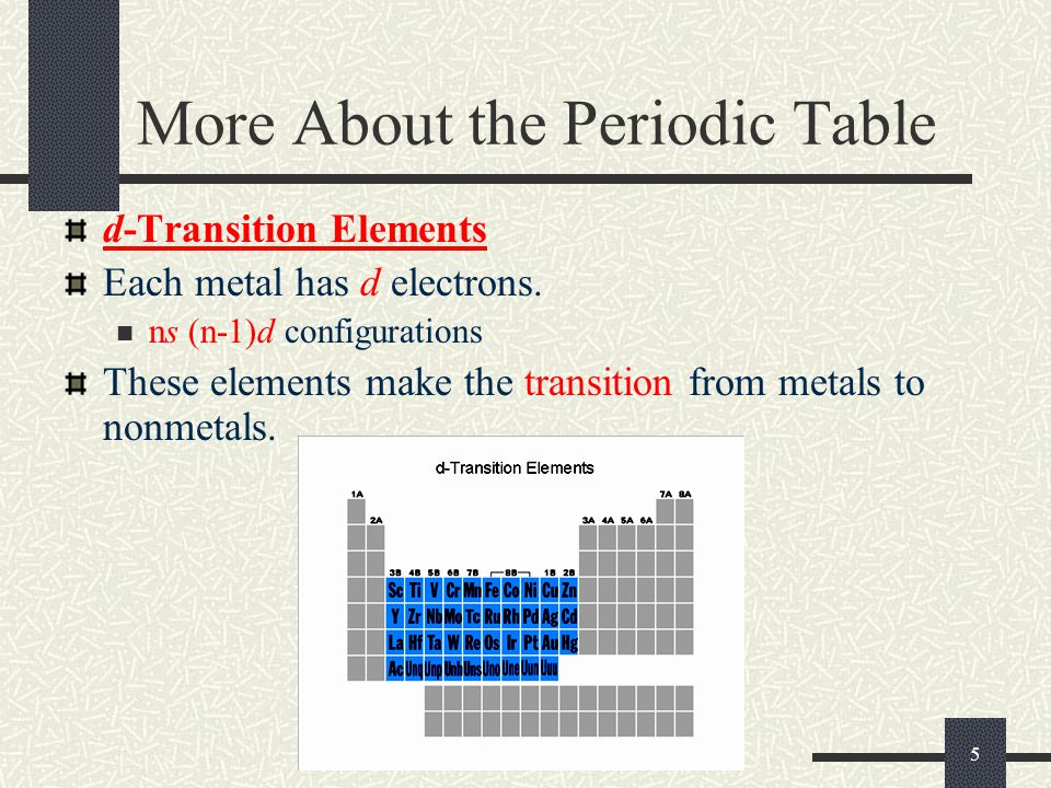 5 More About the Periodic Table d-Transition Elements Each metal has d electrons. ns (n-1)d configurations These elements make the transition from met