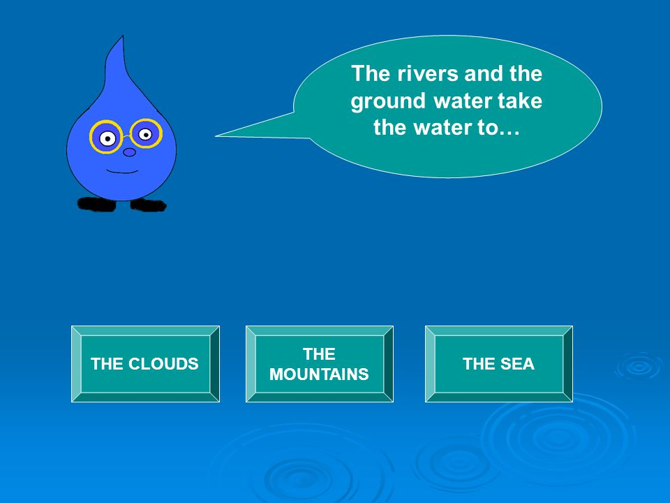 The water vapour makes… CLOUDSSNOWPRECIPITATION
