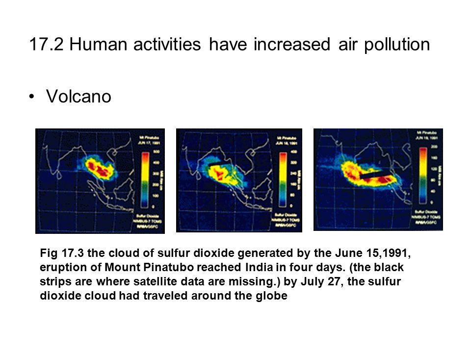 17.2 Human activities have increased air pollution Volcano Fig 17.3 the cloud of sulfur dioxide generated by the June 15,1991, eruption of Mount Pinatubo reached India in four days.