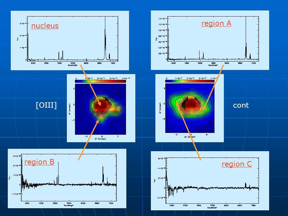 cont[OIII] nucleus region B region C region A